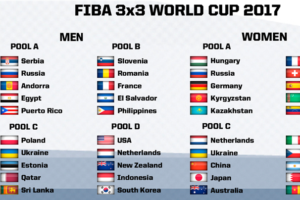 Жеребьёвка чемпионата Мира FIBA 3x3 2017