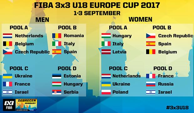 Прошла жеребьёвка чемпионата Европы 2017